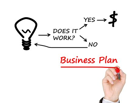 business plan for sports academy