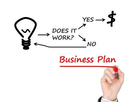 Sports Team Business Plan